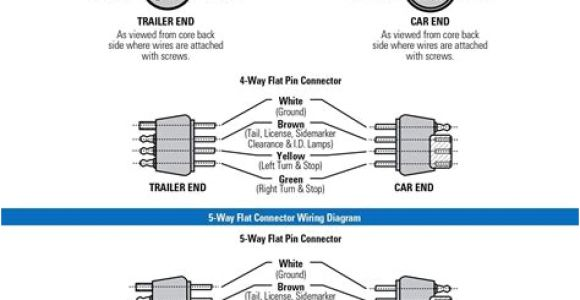 5 Way Trailer Connector Wiring Diagram 24t24l 3 Way Switch Wiring Trailer Wiring Diagram Tail
