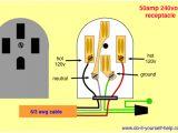 50 Amp 4 Prong Plug Wiring Diagram Dryer Wall socket Wiring Diagram Blog Wiring Diagram