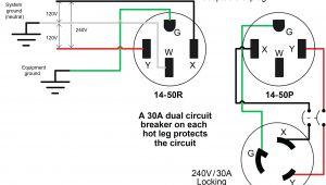 50 Amp Rv Outlet Wiring Diagram Rv Plug Wiring Wiring Diagram Database
