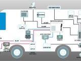 50 Amp Rv Power Cord Wiring Diagram Diagram 30 Amp Rv Panel Wiring Diagram Full Version Hd