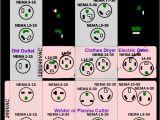 50a to 30a Rv Adapter Wiring Diagram 220 Volt Twist Lock Wiring Diagram Kgv Breitewiese De