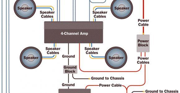6 Speakers 4 Channel Amp Wiring Diagram Amplifier Wiring Diagrams How to Add An Amplifier to Your Car Audio
