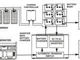 6 Volt Rv Battery Wiring Diagram D3ccc7 solar Vehicle Wiring Diagram Wiring Resources 2019