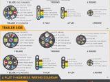 6 Wire Trailer Harness Diagram 6 Pin Trailer Wiring Harness Wiring Diagram Info