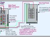 60 Amp Sub Panel Wiring Diagram 100 Amp Wire Gauge Aluminum 100 Amp Wire Size Copper 100 Amp Sub