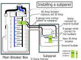 60 Amp Sub Panel Wiring Diagram Square D Spa Panel Elbird Co