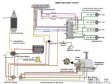 60 Hp Mercury Outboard Wiring Diagram 749b638 1979 Glastron Omc Ignition Switch Wiring Diagram