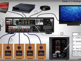 7.1 Surround sound Wiring Diagram Useful Diagrams Tutorials Videos Zeos