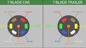 7 Pin Car Trailer Wiring Diagram Unique Wiring Diagram for Car Trailer with Electric Brakes