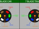 7 Pin Plug Wiring Diagram for Trailer Trailer Wiring Diagram for Log Wiring Diagram Review