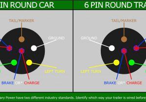 7 Pin Round Trailer Plug Wiring Diagram Wiring Diagram Trailer Plug 6 Pin My Wiring Diagram