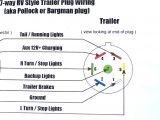 7 Pin Trailer socket Wiring Diagram Pole Rv Wiring Plug Wiring Diagram Local