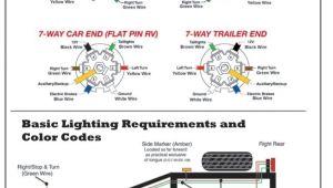 7 Pin Trailer Wiring Diagram Flat Car Trailer Wire Diagram Trailer Wiring Diagram Trailer