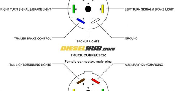 7 Pin Truck Plug Wiring Diagram Diagram Moreover 7 Plug Trailer Wiring Color Code On 2 Pole