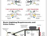 7 Pin Wiring Diagram Trailer Wiring Diagram for 6 Pin Connector Wiring Diagram Mega