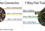 7 Round Plug Wiring Diagram 7 Pin Round Trailer Plug Wiring Diagram Wiring Diagram