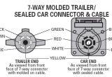 7 Round Plug Wiring Diagram 7 Round Wiring Diagram Out Of Doors Mart