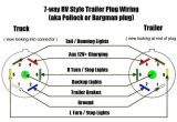 7 Way Blade Trailer Wiring Diagram 7 Blade Rv Wiring Wiring Diagram Technic
