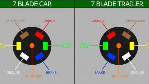 7 Way Blade Trailer Wiring Diagram 7 Pin to 6 Wiring Diagram Wiring Diagram Name
