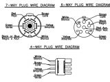 7 Way Connector Wiring Diagram Plug Wiring Diagram Load Trail Llc