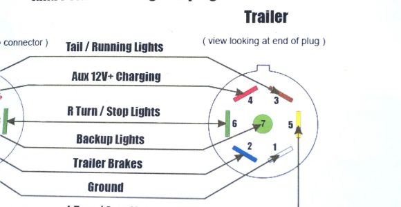 7 Way Flat Trailer Plug Wiring Diagram Round Four Wire Plug Diagram Wiring Diagram Post