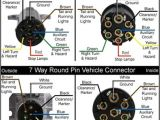 7 Way Round Wiring Diagram 70 Best Wiring Images In 2020 Motorcycle Wiring