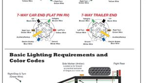 7 Way Rv Blade Wiring Diagram 7 Pin to 6 Wiring Diagram Wiring Diagram Name