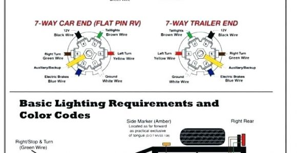 7 Way Rv Connector Wiring Diagram 6 Pin Connector Wiring Diagram Way Trailer Plug and Diagrams Awesome