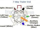 7 Way Trailer Plug Wiring Diagram Chevy Trailer Wiring Diagram Gm Blog Wiring Diagram