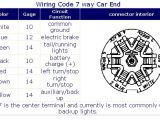7 Way Trailer Plug Wiring Diagram ford F250 Diagram Moreover 7 Plug Trailer Wiring Color Code On 2 Pole