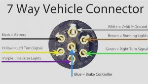 7 Way Trailer Plug Wiring Diagram Gmc Electrical Trailer Ke Wiring Diagram Wiring Diagram