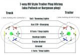 7 Way Trailer Wiring Diagram Dakota Trailer Wiring Diagram Wiring Diagram toolbox