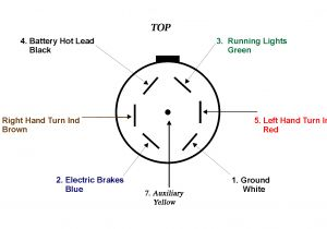 7 Way Wiring Diagram Trailer Brakes Chevy Trailer Wiring Diagram Wiring Diagrams Konsult