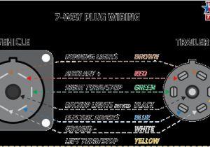 7 Way Wiring Diagram Trailer Brakes Parker Trailer Wiring Diagram Wiring Diagram Datasource