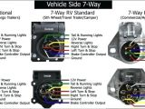 7 Way Wiring Diagram Travel Trailer Ke Wiring Diagram Shelectrik Com