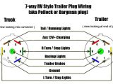 7 Wire Rv Trailer Wiring Diagram Diagram Moreover 7 Plug Trailer Wiring Color Code On 2 Pole