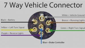 7 Wire Trailer Plug Wire Diagram Redline Chevy 7 Pin Wiring Harness Electrical Schematic Wiring Diagram