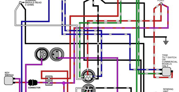 70 Hp Mercury Outboard Wiring Diagram Wiring Schematics for Johnson Outboards Wiring Diagram Centre