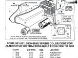8n ford Tractor Wiring Diagram 12 Volt ford 4000 Fuse Box Wiring Diagram Centre