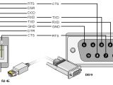 9 Pin Serial to Usb Wiring Diagram Rj 45 to Db 9 Serial Cable with Flow Control Pin assignments