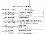 93 Civic Radio Wiring Diagram 1994 Honda Del sol Fuse Diagram Wiring Diagram Technic