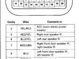 93 Civic Radio Wiring Diagram Honda Accord Wire Diagram Wiring Diagram Val