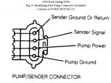 95 F150 Fuel Pump Wiring Diagram 1995 F150 Fuel Pump Wire Harness Wiring Diagrams Show