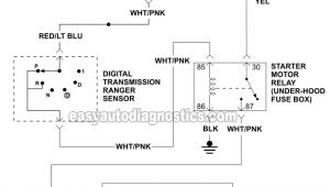 95 Mustang Starter Wiring Diagram Auto Trans Wiring Diagram Wiring Diagram Show