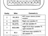 97 Civic Radio Wiring Diagram Honda Accord Wire Diagram Wiring Diagram Name