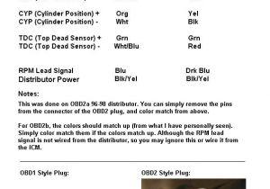 98 Civic Distributor Wiring Diagram 1994 Honda Civic Distributor Wiring Wiring Diagrams Konsult
