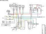 98 Yamaha Warrior 350 Wiring Diagram 2007 Big Bear Wiring Diagram Dox Aceh Tintenglueck De