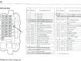 99 Civic Wiring Diagram 98 Honda Civic Fuse Panel Diagram Wiper Wiring Diagram Mega
