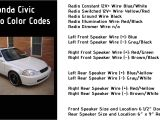 99 Honda Civic Stereo Wiring Diagram Civic Stereo Diagram Wiring Diagram Centre