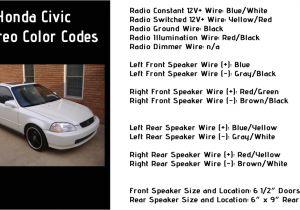 99 Honda Civic Stereo Wiring Diagram Civic Stereo Diagram Wiring Diagram Centre